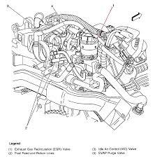 1997 chevy lumina engine diagram wiring diagram libraries 1997 chevy lumina engine diagram wiring diagram explained2000 chevy lumina engine diagram wiring diagram third level