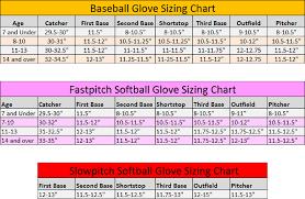 39 Prototypical Slowpitch Softball Bat Size Chart
