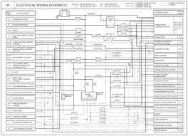 kia carnival wiring diagram kia wiring diagrams online repair guides wiring diagrams wiring diagrams 3 of 4