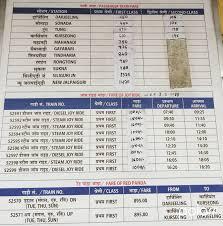 Fare Chart For Darjeeling Toy Train Search Darjeeling