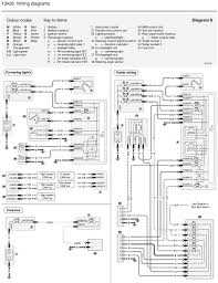 96 Land Rover Discovery Wiring Diagram - mitsubishi.92d.slt-legal.fr