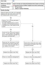 Pioneer Mini Split Pressure Chart Pioneer Air Conditioner Ac Mini Split Error Codes And