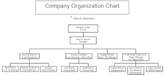 Small Construction Company Organizational Chart Www