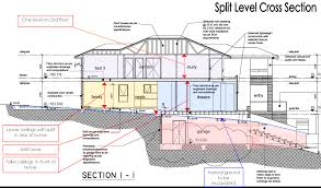 Building On An Upslope Block Renmark Homes House Plans Sloped Land Up Slope  Q: ...