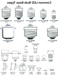 light bulb sizes light bulb bases sizes chandelier light base candelabra bulb base size candelabra