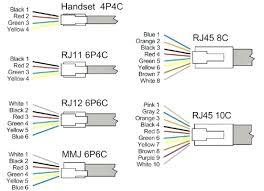 Rj11 Wiring Color Code Schematics Online