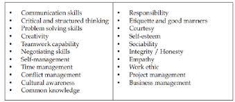 Example Of Management Skills Examples Of Soft Skills 11 Download Scientific Diagram