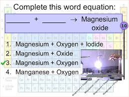 Waid Academy Science Particles: Periodic Table. The periodic table ...