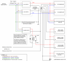 projector connections article by william r benner jr power connections