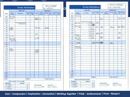 24 Hour Fluid Balance Chart Bedowntowndaytona Com