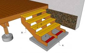 building deck stairs.  Building Building Deck Stairs And Deck Stairs U