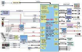 christmas light wiring diagram 2 wire images wire diagram for a wire wiring together honda civic fog light diagram also