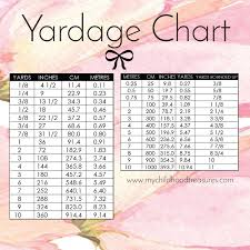 Yardage Conversion Printable Chart Yards In Cm Meters