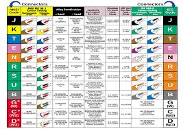 Thermocouple Color Chart Type R Thermocouple
