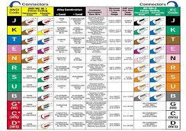 Thermocouple Range Chart Type R Thermocouple