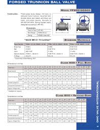 Check Valve Weight Chart 74 Surprising Ball Valve Dimension Chart