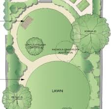 Small Picture Garden Design Circular Lawns Best 128 Other Features Images On