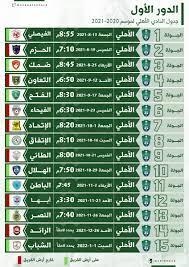 اخبار النادي الاهلي السعودي اليوم السبت