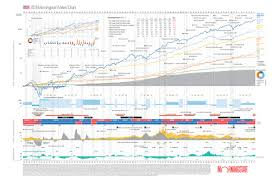 Morningstar Andex Chart 2018 Starting Early And Investing Consistently Wealthbridge