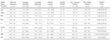 Oxygen Cylinder Size Chart Oxygen Cylinder Horizontal Rack By Responsive Respiratory