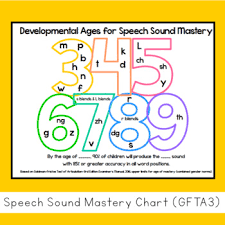 Speech Sound Mastery Chart Gfta3