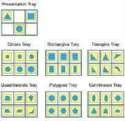 Geometric Cabinet Control Chart 37 Best Montessori Images In 2019 Montessori Montessori