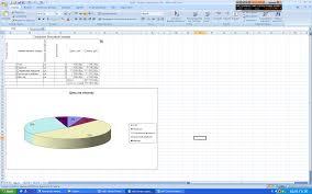 Реферат Использование диаграмм и графиков в табличном процессоре  Использование диаграмм и графиков в табличном процессоре microsoft office excel
