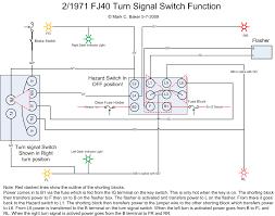 turn signal wiring diagram chevy truck turn signal flasher wiring diagram