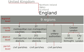 British Political System By Marc Bovermann On Prezi