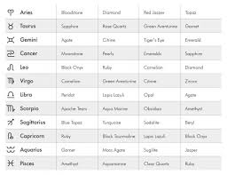 Zodiac Month Chart A List Of Zodiac Birthstones Lovetoknow