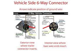wiring diagram for sundowner horse trailer wiring wiring diagram for sundowner horse trailer the wiring diagram on wiring diagram for sundowner horse trailer