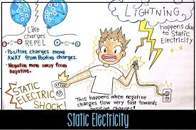 Teaching Ideas For Static Electricity