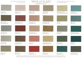 Benjamin Moore Metallic Glaze Color Chart Benjamin Moore Studio Finishes Pearlescent Glaze All Colors Available Gallons Quarts 640