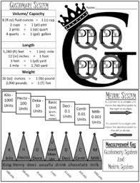 Measurement Conversion Anchor Chart Metric Customary System Ie King Gallon