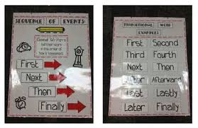 Sequence Of Events Anchor Chart Sequence Of Events And Transitional Word Examples Anchor Charts