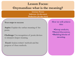 ozymandias poem essay anthology poetry for wjec eduqas onwards ks poetry key