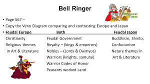 Samurai Vs Knight Venn Diagram The Early Middle Ages Chapter 17 Bell Ringer Page 549
