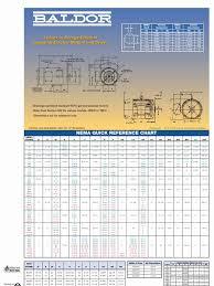 Baldor Motor Frame Chart 23 Unexpected Nema Motors Chart Frame Sizes