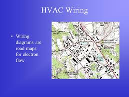 hvac wiring understanding wiring ppt download Understanding Wiring Diagrams 2 hvac wiring wiring diagrams are road maps for electron flow understanding wiring diagrams electrical