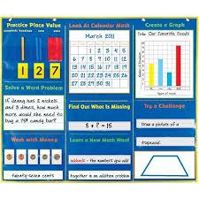 Daily Math Pocket Chart Daily Math Math Meeting Math