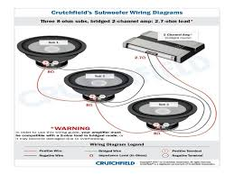 exelent 2 channel amp to wire dual voice coil sub single ornament  attractive 2 channel amp to wire dual voice coil sub single