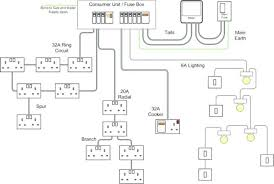 medium size of house wiring diagram pdf uk simple examples as well full size of electrical