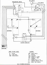 wiring diagram for 1995 ez go cart the wiring diagram 1995 ez go golf cart wiring diagram nilza wiring diagram