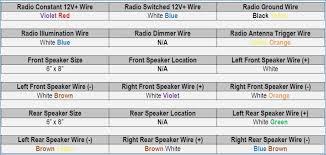 radio wiring diagram 2005 suzuki wiring diagram \u2022 wiring diagram radio 92 roadmaster suzuki forenza radio wiring diagram wire center u2022 rh iboarded co suzuki samurai radio wiring diagram