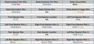 radio wiring diagram 2005 suzuki wiring diagram \u2022 wiring diagram radio 99 ford ranger suzuki forenza radio wiring diagram wire center u2022 rh iboarded co suzuki samurai radio wiring diagram