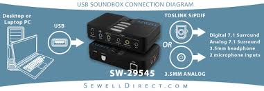 sewell soundbox external usb sound card 7 1 and 5 1 channel analog 7 1 channel audio this usb sound