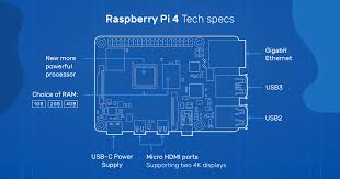 <b>Raspberry Pi 4 Model</b> B specifications – Raspberry Pi