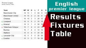 barclays premier league epl results fixtures table football match day 22