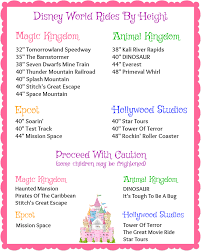 Magic Kingdom Ride Height Chart How To Know Which Disney World Attractions Your Child Can