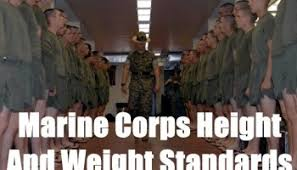 Army Weight Standards Chart Army Height And Weight Standards Updated For 2019
